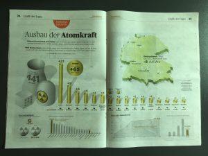 Handelsblatt Infografik